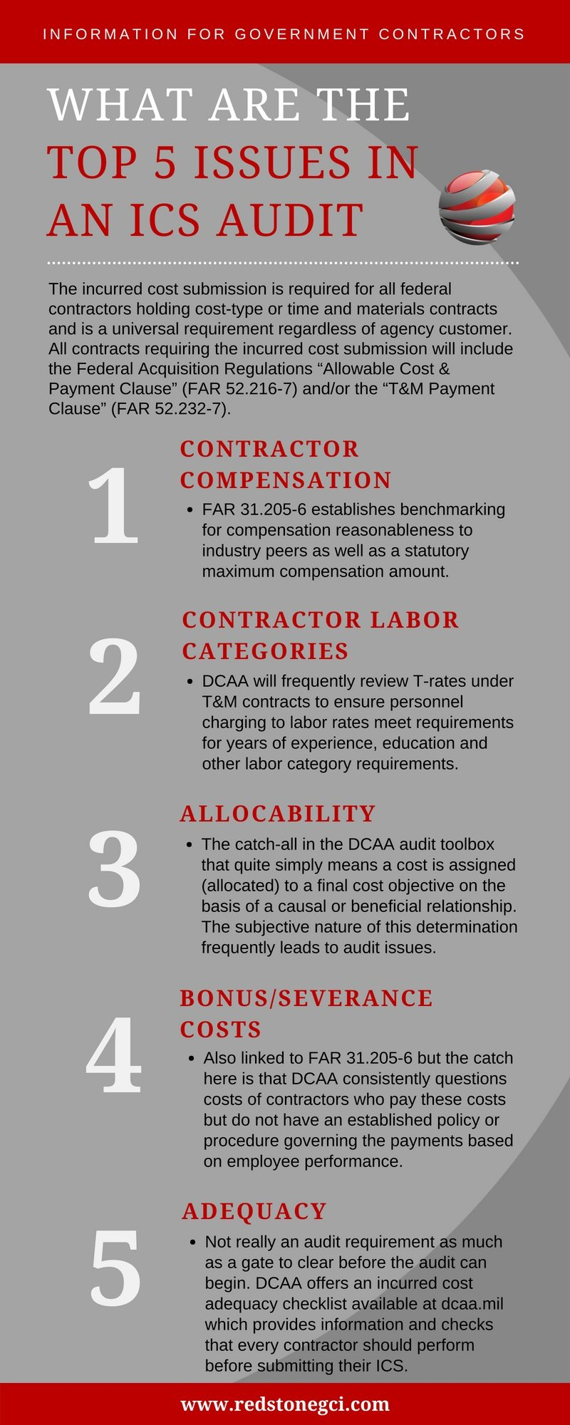 RGCI-What are the Top 5 Issues in an ICS Audit-Infographic