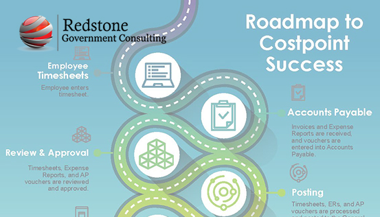 The Costpoint Road to Success - Redstone gci