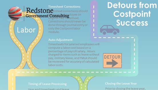 Costpoint: Detours to the Road of Success in the People Module - Redstone gci